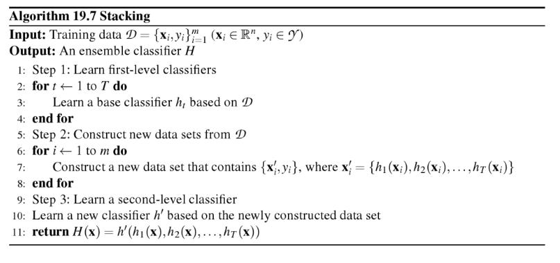 StackingClassifier - mlxtend